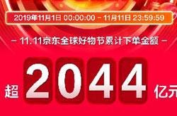 京东双十一成交额超2044亿 少天猫640亿